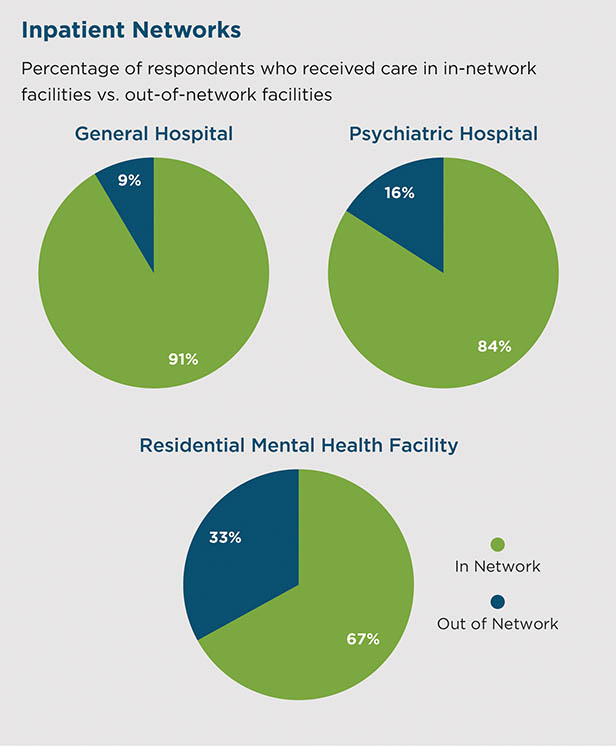 NAMI: National Alliance on Mental Illness | Out-of-Network ...