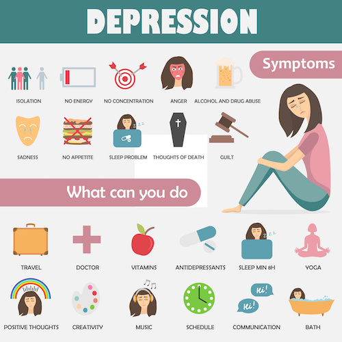 Here's What People Get Wrong About Depression | NAMI: National Alliance on  Mental Illness