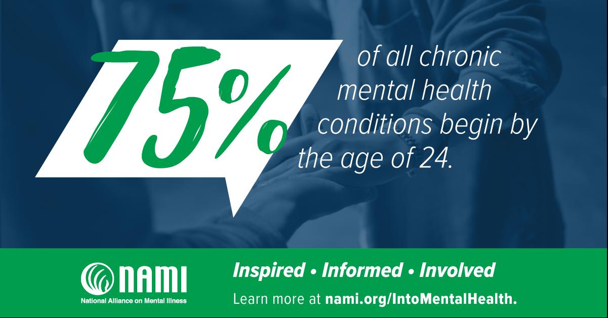 https://www.nami.org/NAMI/media/NAMI-Media/Images/IntoMentalHealth/IntoMH-Facebook-Timeline-2.png